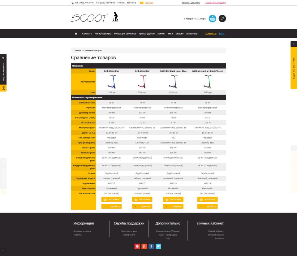 Интернет магазин трюковых самокатов Scoot - Сравнение товаров