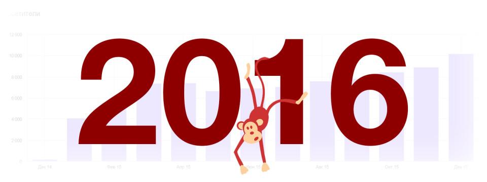 Подведем итоги 2015 года